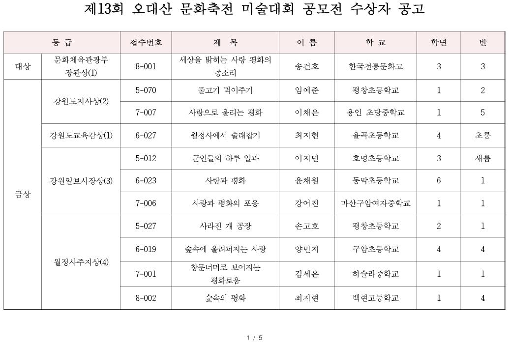 제13회오대산문화축전 미술공모전 수상자 공고게시용-1.jpg